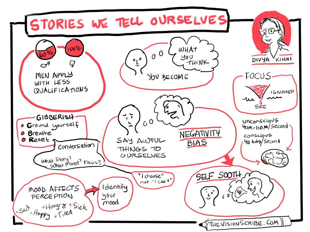 Sketchnote of Stories We Tell Ourselves