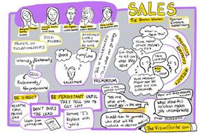 TiE Boston Women's Leadership panel discussion on Sales