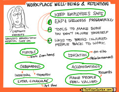 Workplace Well-Being and Retention