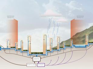 Osong BioDistrict Masterplan