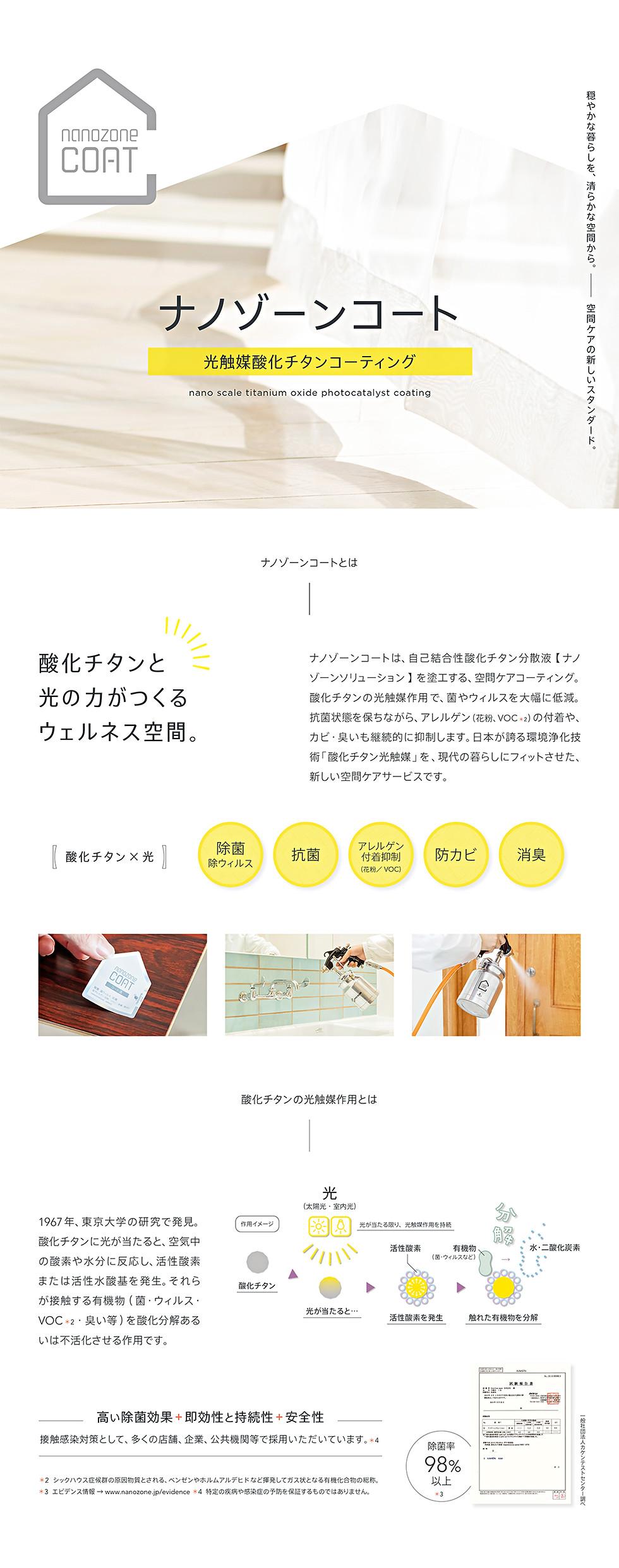nanozone_COAT_001.jpg