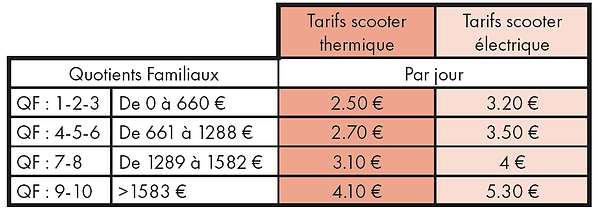 tarifs location scooter.png