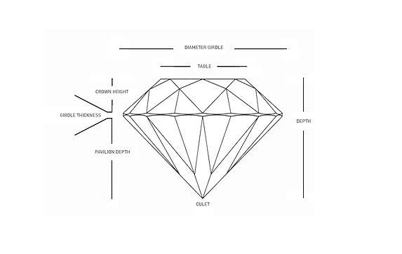 Diamond Guide 1  - EDITED.jpg