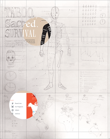 20S_InfographicProcess_Schultz_Page_6.pn