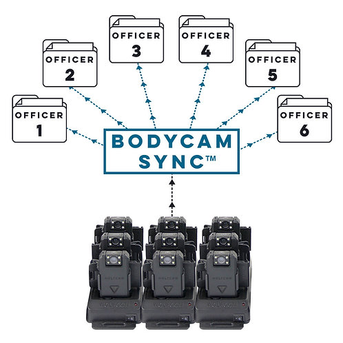 "BodyCam Sync™ Software - ""Dock and Go Tech"""