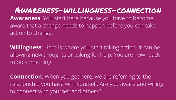 Awareness-willingness-connection.png