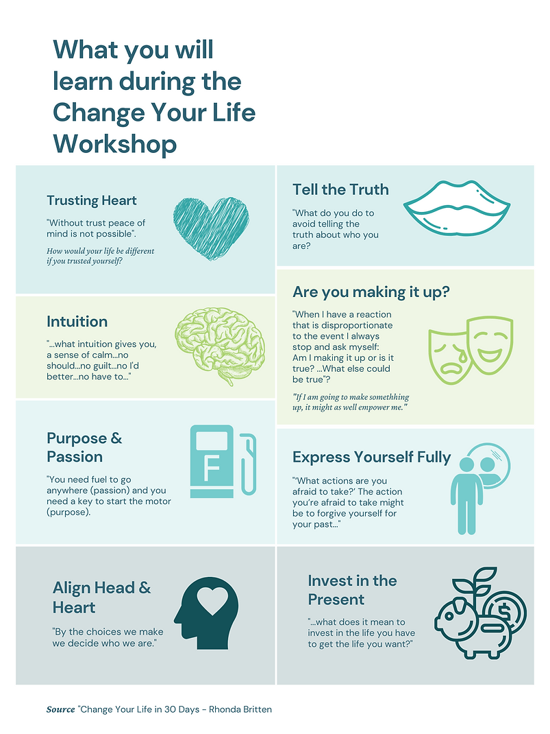 What you will learn during the Change Your Life Workshop (6).png