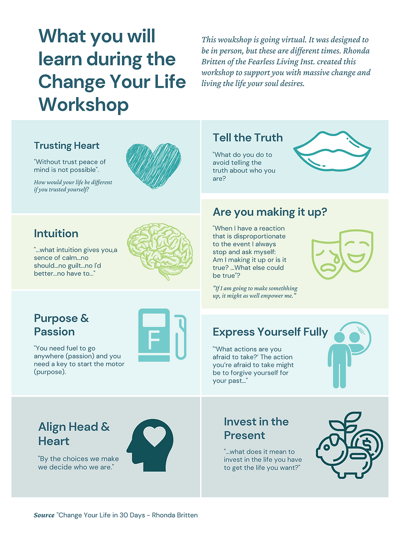 What you will learn during the Change Yo