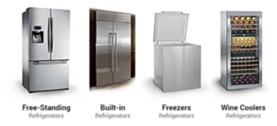 Refrigerator Type.png