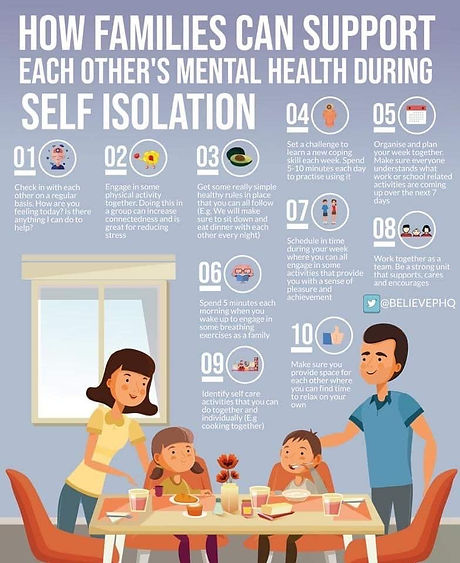 How Families Can Support Poster.