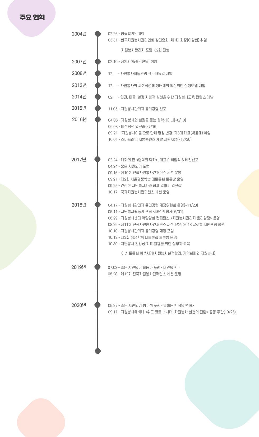 자원봉사이음-홈페이지 (2).png