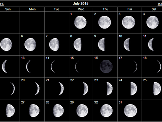 Tide Schedule and Moon Phase for 7-25