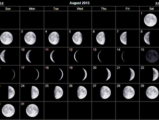 Tide Schedule and Moon Phase for 8-9-15