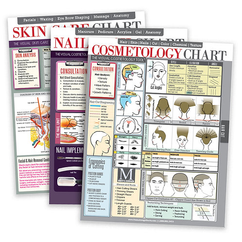 Cosmetology Cheat Sheet Students & Educators 3-Pack Bundle