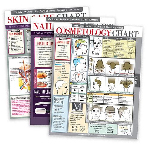 Cosmetology Cheat Sheet Students & Educators 3-Pack Bundle