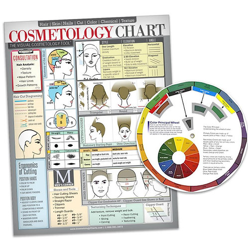 Cosmetology Stylists Cheat Sheet 6-Pages Laminated With Hair Color Wheel