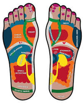 carte pieds kansu.jpg