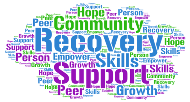 recovery-cloud-e1530143220292.png