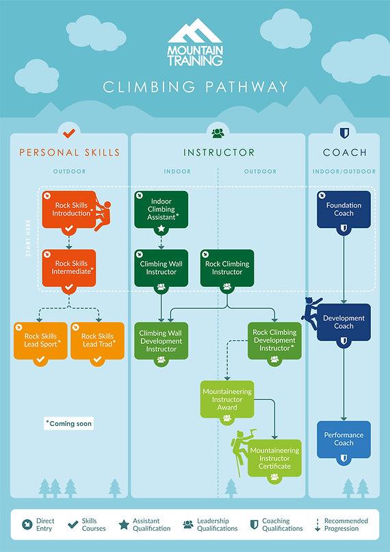 Climbing pathway.jpg