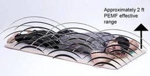 PEMF_coverage (1).jpg