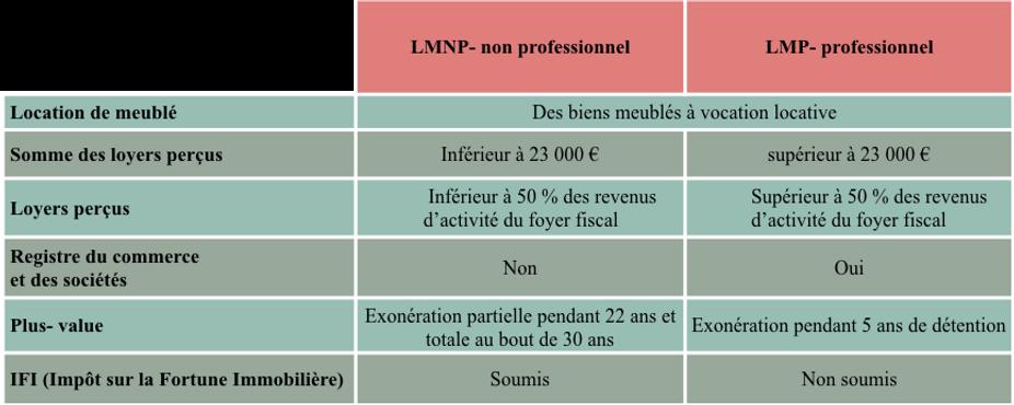 Tableau LMPNP et LMP PNG.001.png
