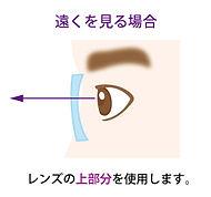 スマホ老眼イラスト_遠くを見る場合.jpg
