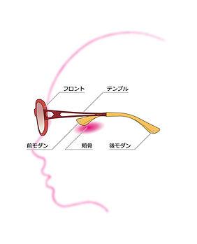 ChocoSun_フィッティング説明書_face.jpg