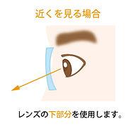 スマホ老眼イラスト_近くを見る場合.jpg