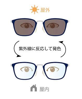 調光グラス_調光.jpg