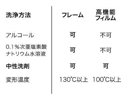 お手入れ方法_アートボード 1.jpg