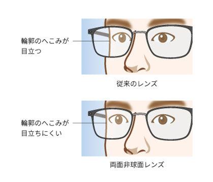 強度近視_アートボード 1 のコピー 4.jpg