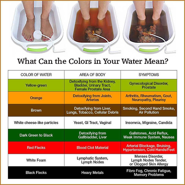 foot-detox-color-chart.jpeg