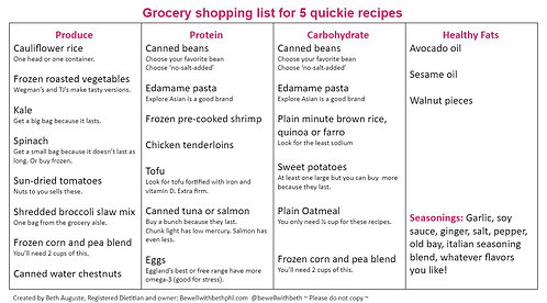 5 Quickie Recipes, 2 Grocery Lists