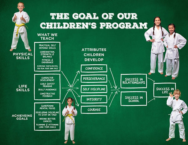 Goal of our Children's Program at TRUE Martial Arts