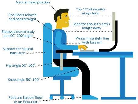 4 Tips for Ergonomic Comfort at the Office