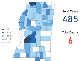 COVID-19 Update: Mississippi's Sixth Coronavirus Death Reported