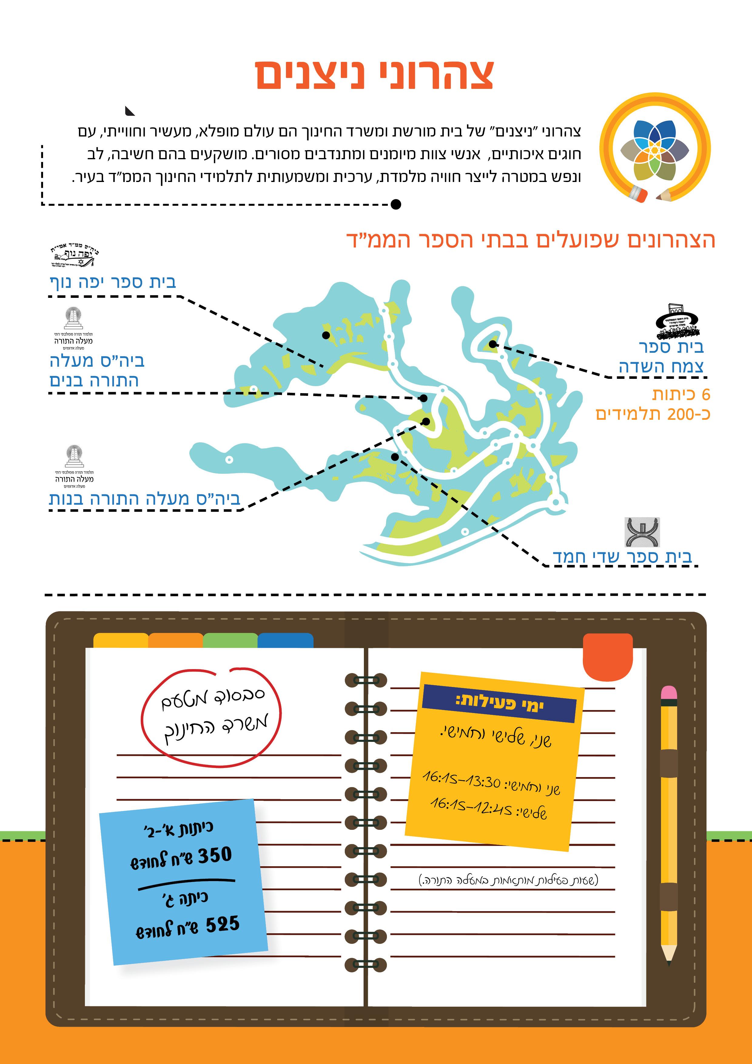 Beit Moreshet Tzaharon brochure