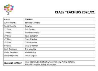 Class Teachers for 2020/21