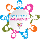 Board of Management.png