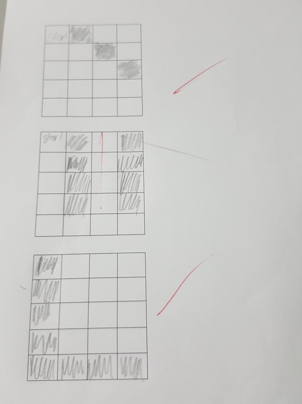 Coding Graph