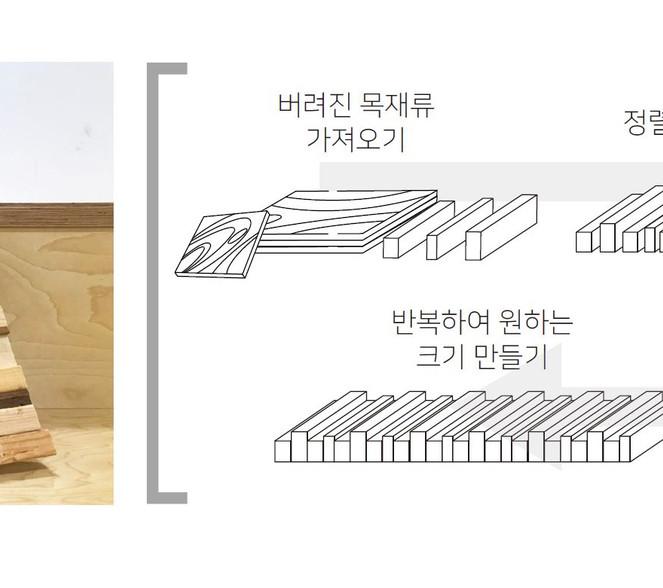 8-28. 미래잇기(최종).jpg