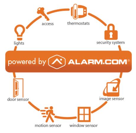 alarmSuite.png