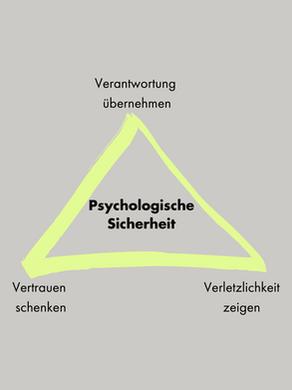 Psychologische Sicherheit in Unternehmen