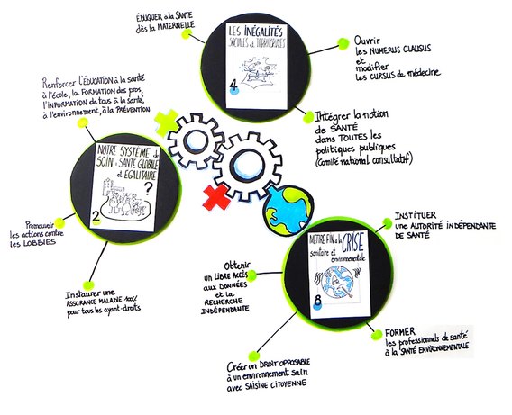 Zoom fresque Santé Environnement    Cécile Masera