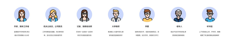 讯飞语录-人物画像.png