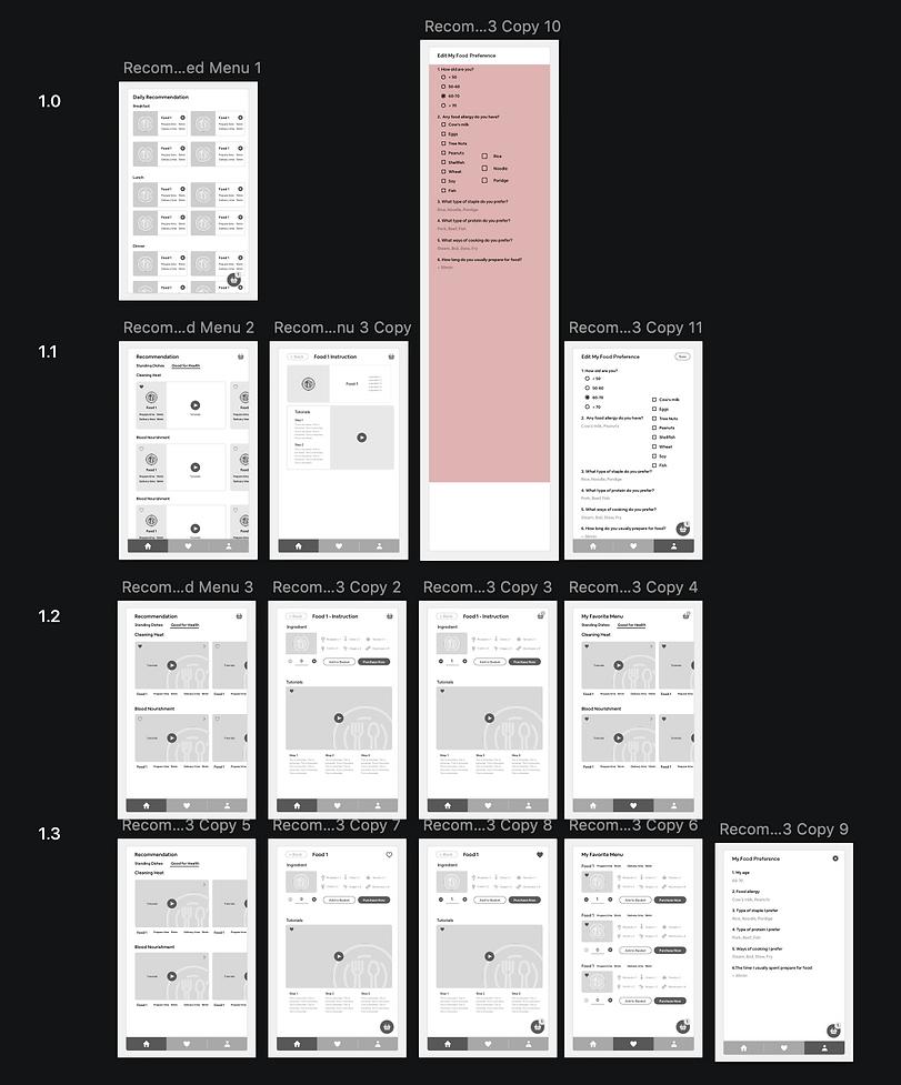 2019-12-08 Process Screenshot.png