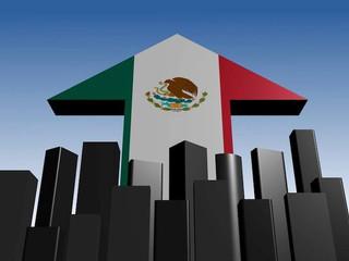 Sector inmobiliario en México, con potencial