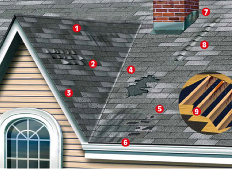 14 Warning Signs of a Bad Roof: Do You Need a New Roof?