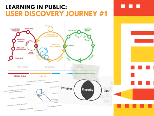 Design Thinking in Public - User Discovery