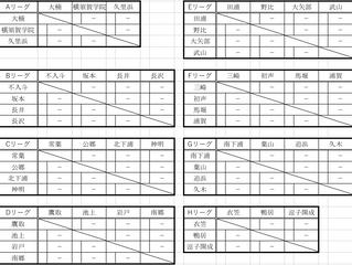 平成30年度 第52回神奈川県中学校総合体育大会